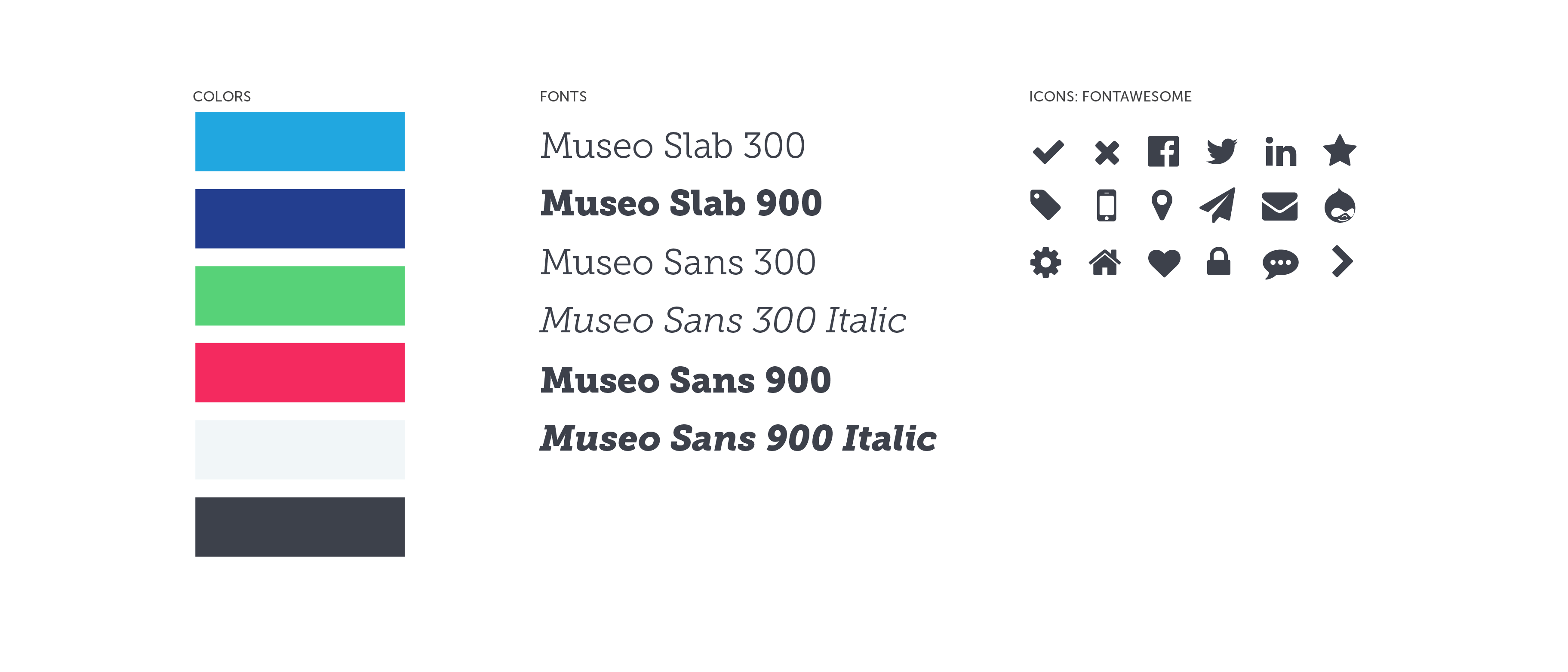 An example of defining colors, fonts, and icons used within a brand system.